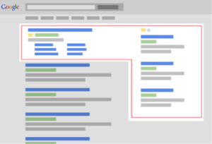 Voorbeeld Google Ads locaties
